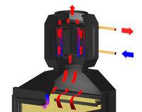 Spartherm Aquabox - schematische Darstellung